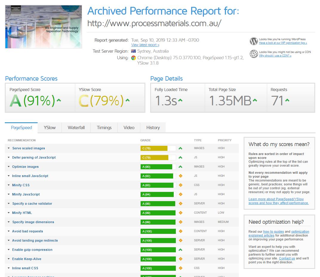 Site-Now-Optimised